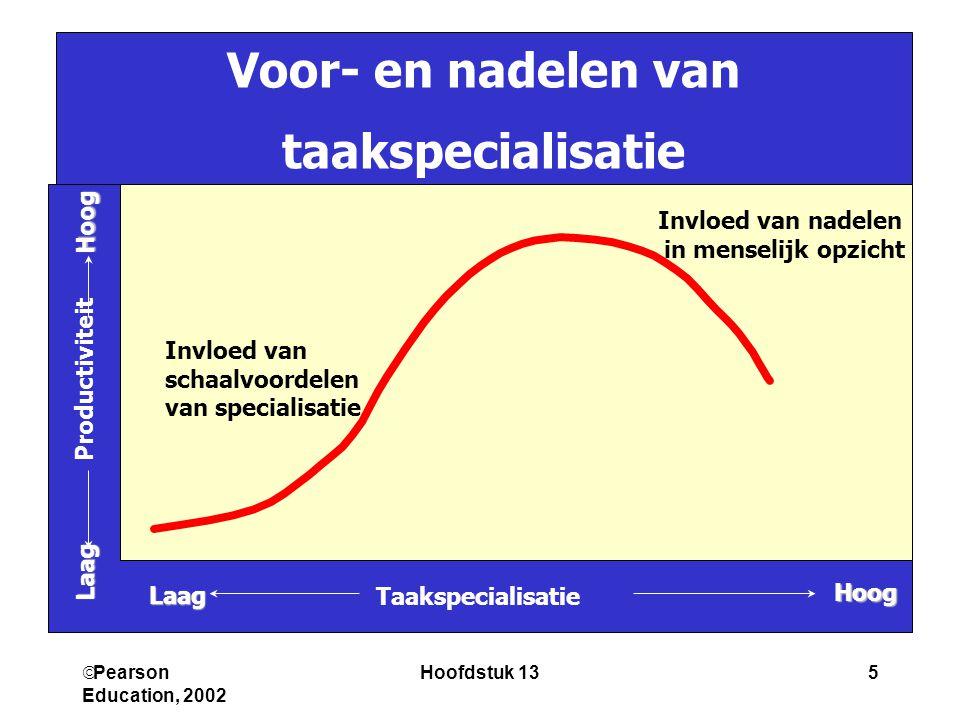  Pearson Education, 2002 Hoofdstuk 135 Voor- en nadelen van taakspecialisatie Invloed van schaalvoordelen van specialisatie Invloed van nadelen in me