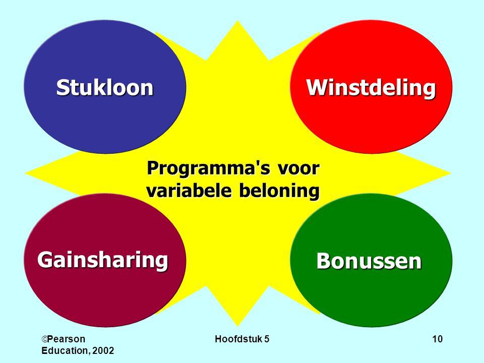  Pearson Education, 2002 Hoofdstuk 510 Stukloon Programma's voor variabele beloning Winstdeling GainsharingBonussen