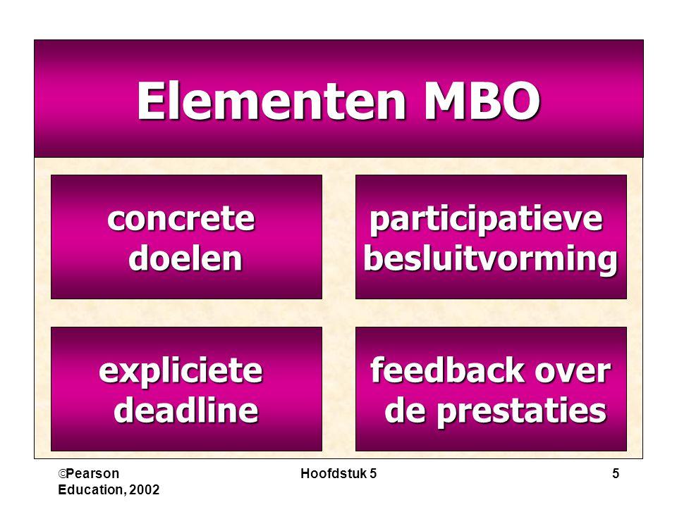  Pearson Education, 2002 Hoofdstuk 55 Elementen MBO concretedoelen explicietedeadline participatievebesluitvorming feedback over de prestaties de prestaties