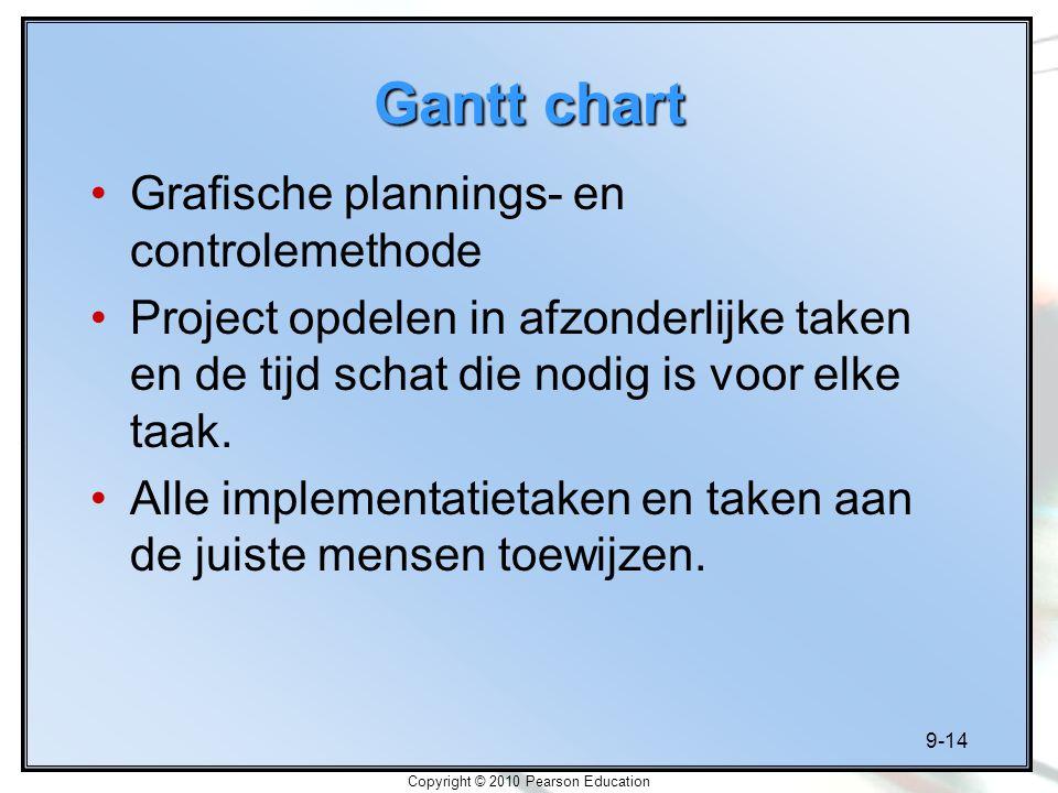 9-14 Copyright © 2010 Pearson Education Gantt chart Grafische plannings- en controlemethode Project opdelen in afzonderlijke taken en de tijd schat die