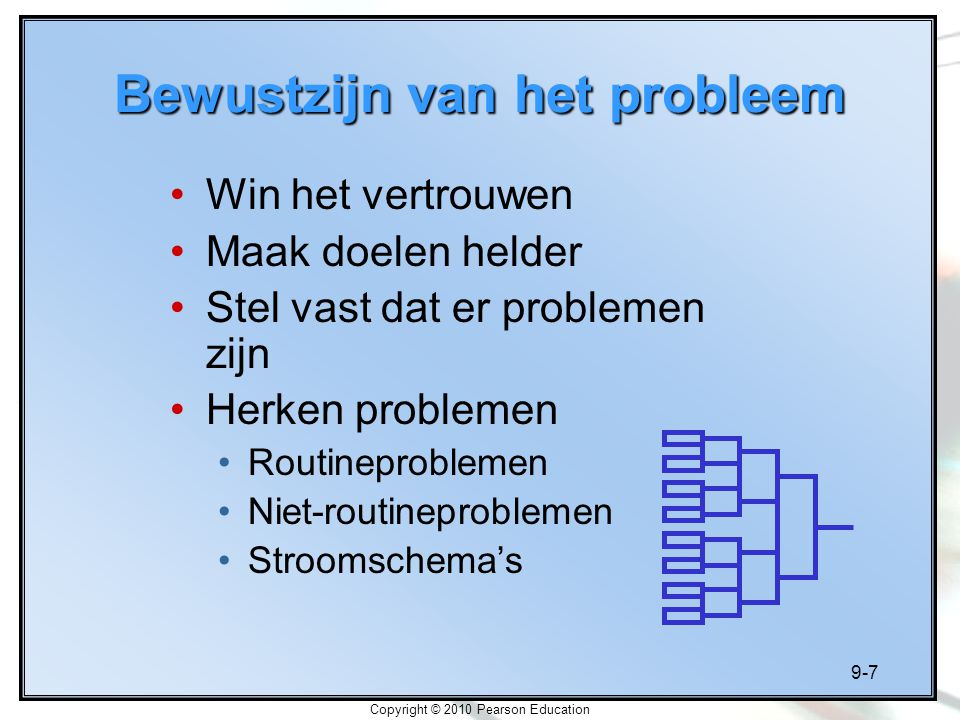9-7 Copyright © 2010 Pearson Education Bewustzijn van het probleem Win het vertrouwen Maak doelen helder Stel vast dat er problemen zijn Herken proble