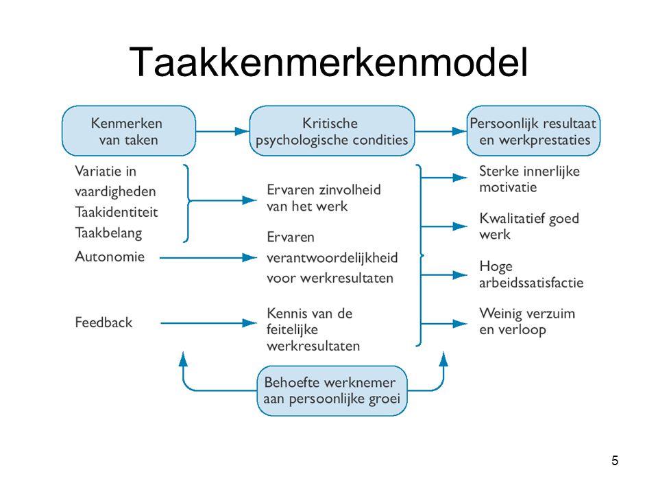 5 Taakkenmerkenmodel
