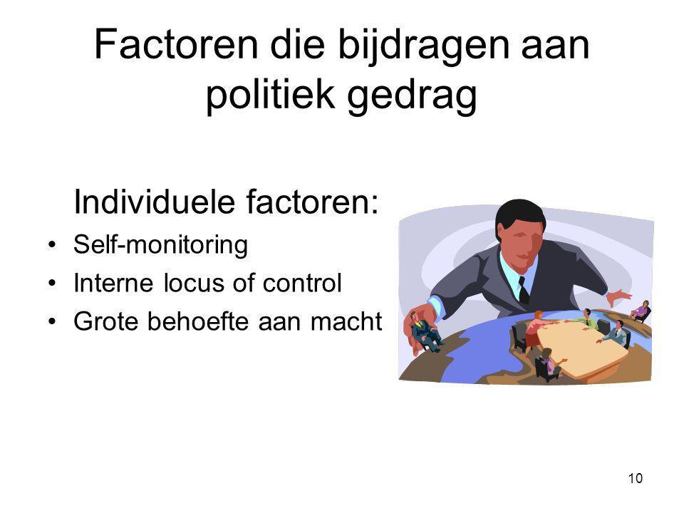 10 Factoren die bijdragen aan politiek gedrag Individuele factoren: Self-monitoring Interne locus of control Grote behoefte aan macht