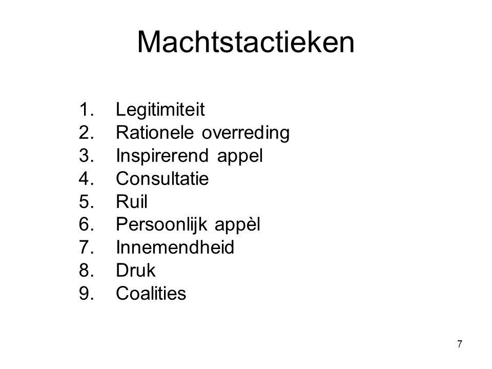 7 Machtstactieken 1.Legitimiteit 2.Rationele overreding 3.Inspirerend appel 4.Consultatie 5.Ruil 6.Persoonlijk appèl 7.Innemendheid 8.Druk 9.Coalities