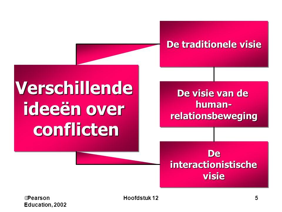  Pearson Education, 2002 Hoofdstuk 125 De traditionele visie Verschillende ideeën over conflictenVerschillende conflicten De visie van de human-relat