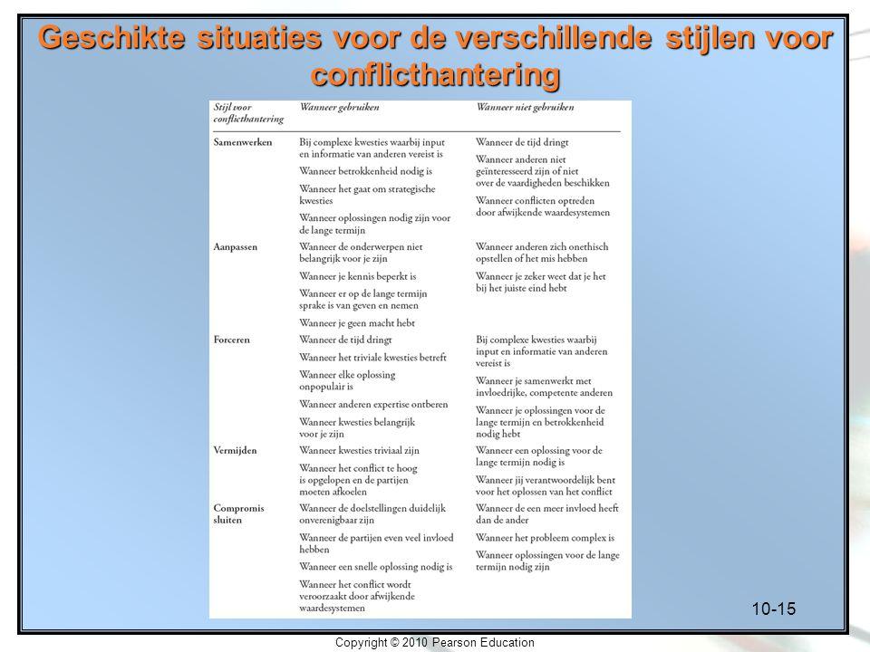 10-15 Copyright © 2010 Pearson Education Geschikte situaties voor de verschillende stijlen voor conflicthantering