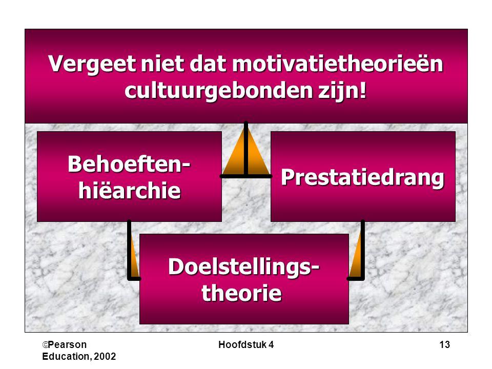  Pearson Education, 2002 Hoofdstuk 413 Vergeet niet dat motivatietheorieën cultuurgebonden zijn! PrestatiedrangBehoeften-hiëarchie Doelstellings-theo