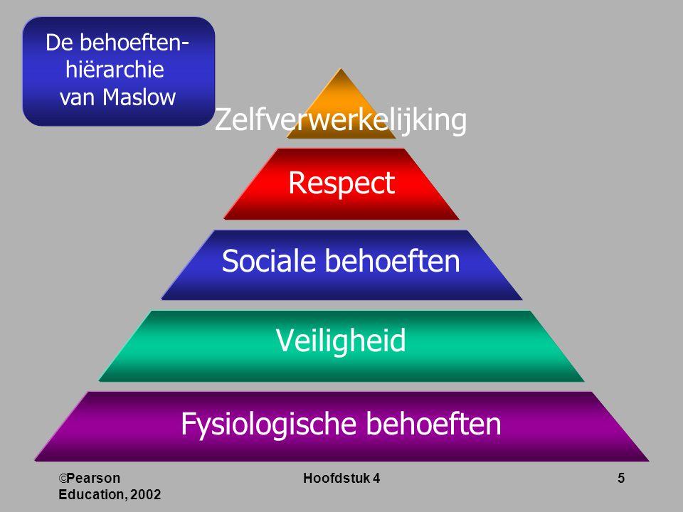  Pearson Education, 2002 Hoofdstuk 45 De behoeften- hiërarchie van Maslow Zelfverwerkelijking Respect Sociale behoeften Veiligheid Fysiologische behoeften