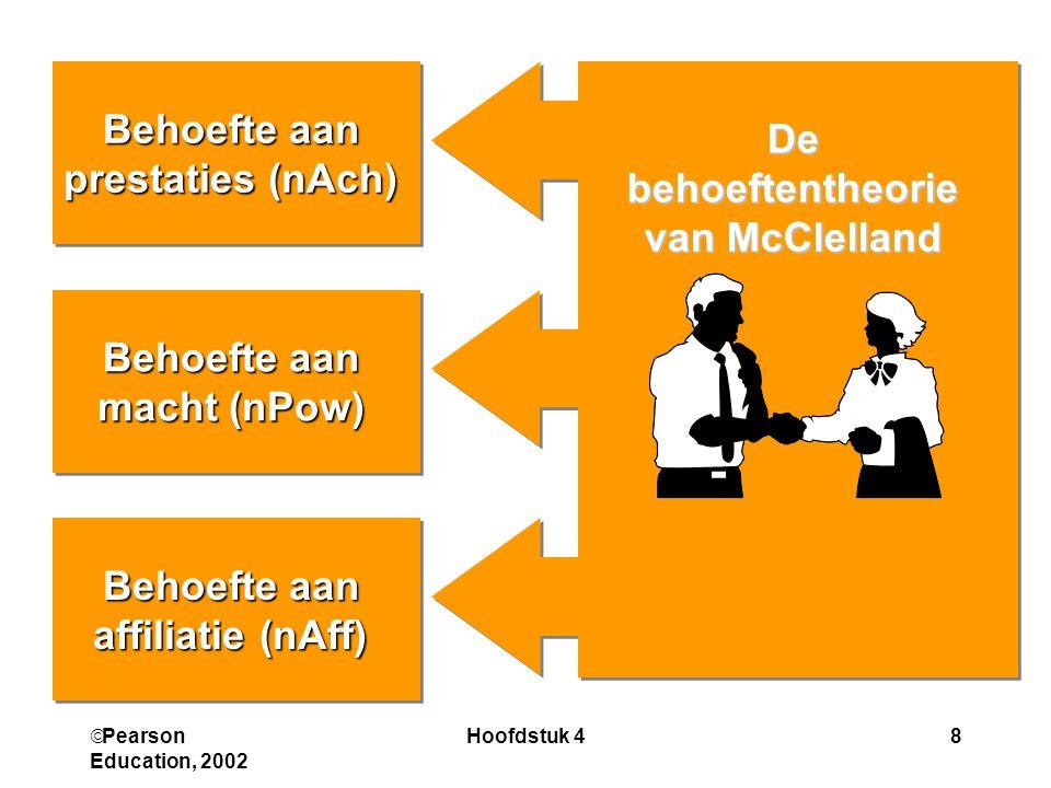  Pearson Education, 2002 Hoofdstuk 48 Behoefte aan prestaties (nAch) Behoefte aan prestaties (nAch) Behoefte aan macht (nPow) Behoefte aan macht (nPow) Behoefte aan affiliatie (nAff) Behoefte aan affiliatie (nAff) De behoeftentheorie van McClelland