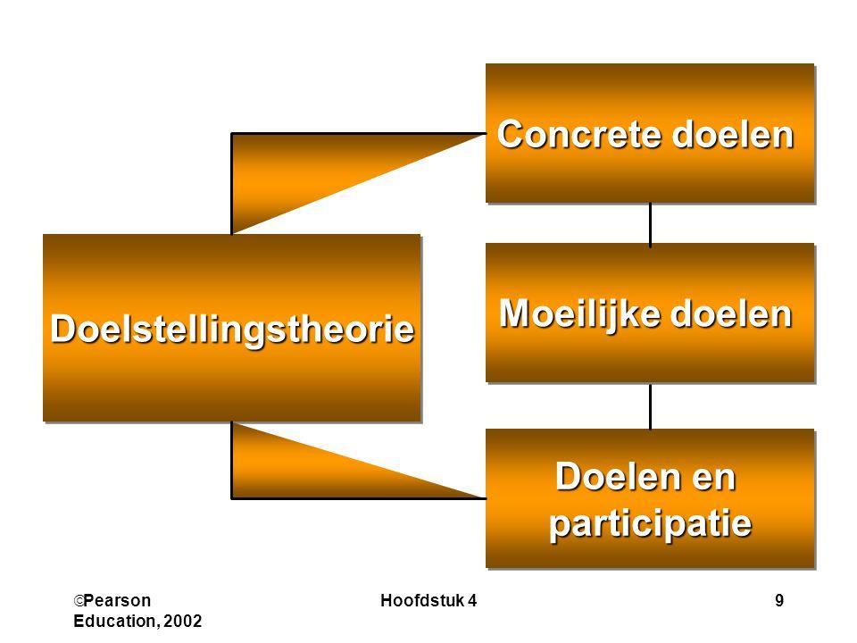  Pearson Education, 2002 Hoofdstuk 49 Concrete doelen DoelstellingstheorieDoelstellingstheorie Moeilijke doelen Doelen en participatie participatie