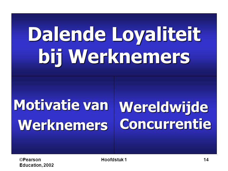 ©Pearson Education, 2002 Hoofdstuk 114 Dalende Loyaliteit bij Werknemers Motivatie van WerknemersWereldwijdeConcurrentie