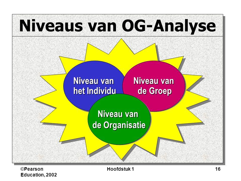 ©Pearson Education, 2002 Hoofdstuk 116 Niveaus van OG-Analyse Niveau van het Individu Niveau van het Individu Niveau van de Groep de Groep Niveau van