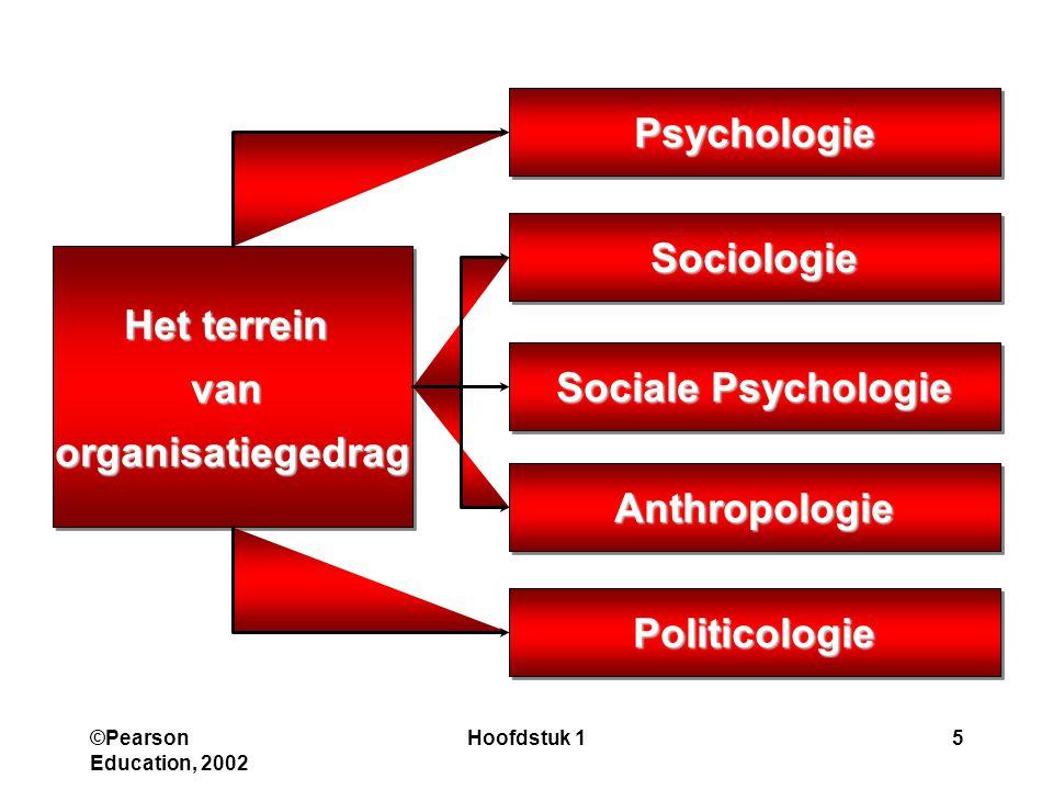 ©Pearson Education, 2002 Hoofdstuk 15 Het terrein vanorganisatiegedrag Psychologie Sociologie Sociale Psychologie Anthropologie Politicologie