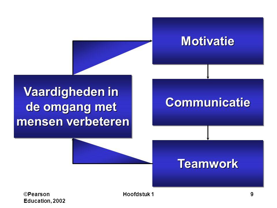©Pearson Education, 2002 Hoofdstuk 19 MotivatieMotivatie Vaardigheden in de omgang met mensen verbeteren Vaardigheden in de omgang met mensen verbeter
