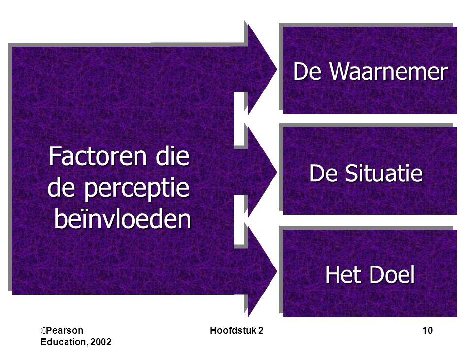  Pearson Education, 2002 Hoofdstuk 210 Factoren die de perceptie beïnvloeden Factoren die de perceptie beïnvloeden De Situatie De Waarnemer Het Doel
