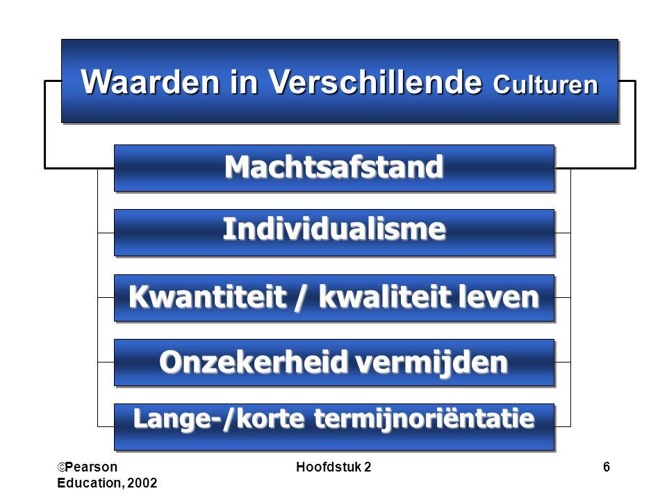  Pearson Education, 2002 Hoofdstuk 26 Waarden in Verschillende Culturen Machtsafstand Individualisme Kwantiteit / kwaliteit leven Onzekerheid vermijd