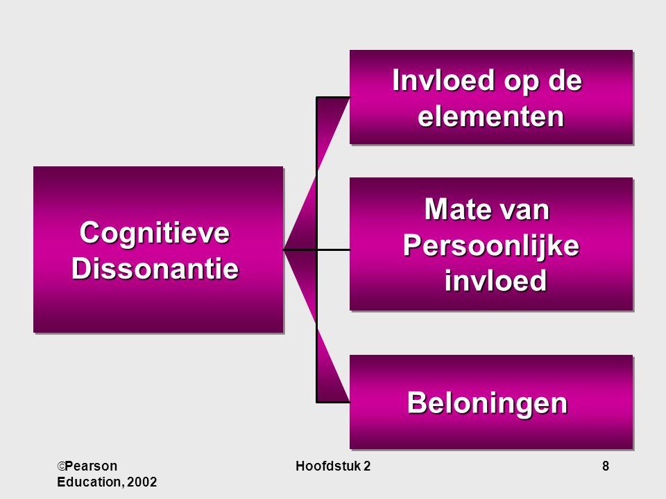 Pearson Education, 2002 Hoofdstuk 28 Invloed op de elementen elementen CognitieveDissonantieCognitieveDissonantie Mate van Persoonlijke invloed invl