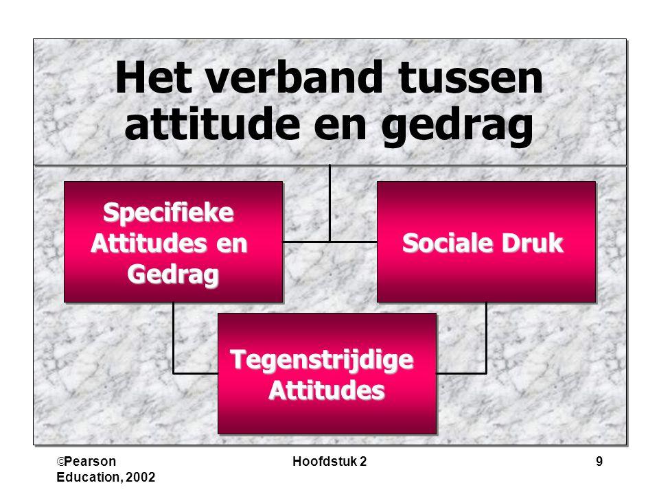  Pearson Education, 2002 Hoofdstuk 29 Het verband tussen attitude en gedrag Sociale Druk Specifieke Attitudes en Gedrag TegenstrijdigeAttitudes