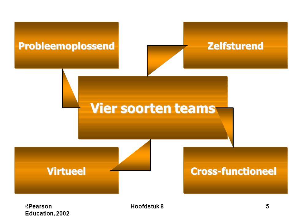  Pearson Education, 2002 Hoofdstuk 85 Vier soorten teams ZelfsturendProbleemoplossend VirtueelCross-functioneel