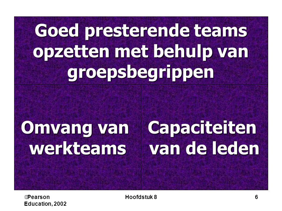  Pearson Education, 2002 Hoofdstuk 86 Goed presterende teams opzetten met behulp van groepsbegrippen Capaciteiten van de leden Omvang van werkteams