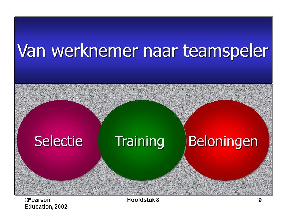 Pearson Education, 2002 Hoofdstuk 89 Van werknemer naar teamspeler SelectieSelectieBeloningenBeloningenTrainingTraining