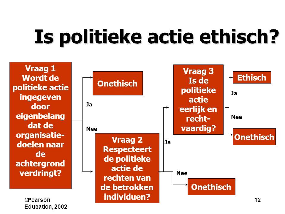  Pearson Education, 2002 Hoofdstuk 1112 Is politieke actie ethisch.