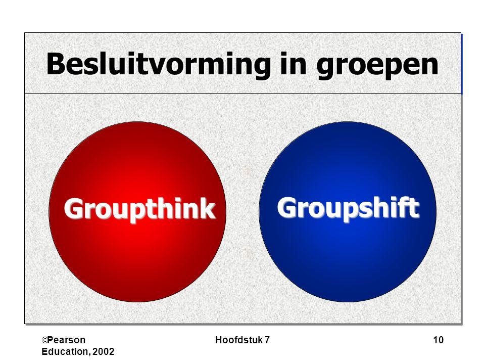 Pearson Education, 2002 Hoofdstuk 710 Besluitvorming in groepen Groupthink Groupshift