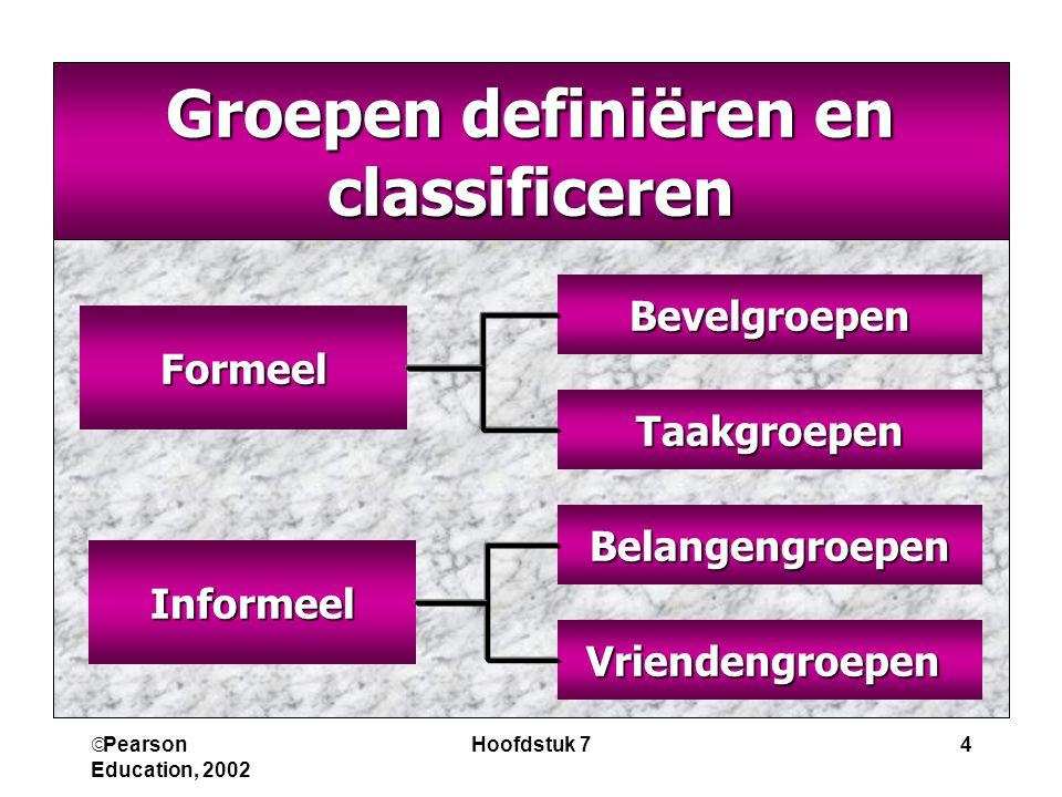  Pearson Education, 2002 Hoofdstuk 74 Groepen definiëren en classificeren Formeel Bevelgroepen Taakgroepen Belangengroepen Vriendengroepen Informeel