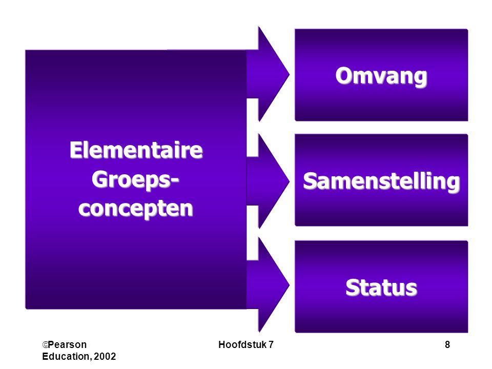  Pearson Education, 2002 Hoofdstuk 78 ElementaireGroeps-concepten Samenstelling Omvang Status