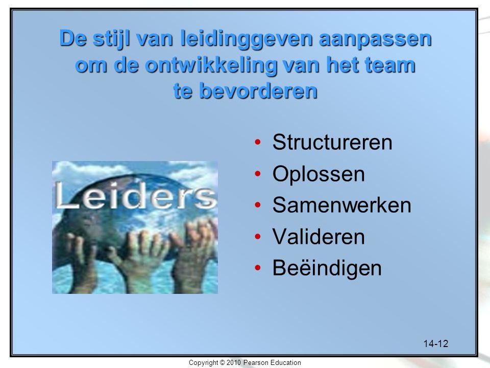 14-12 Copyright © 2010 Pearson Education De stijl van leidinggeven aanpassen om de ontwikkeling van het team te bevorderen Structureren Oplossen Samen