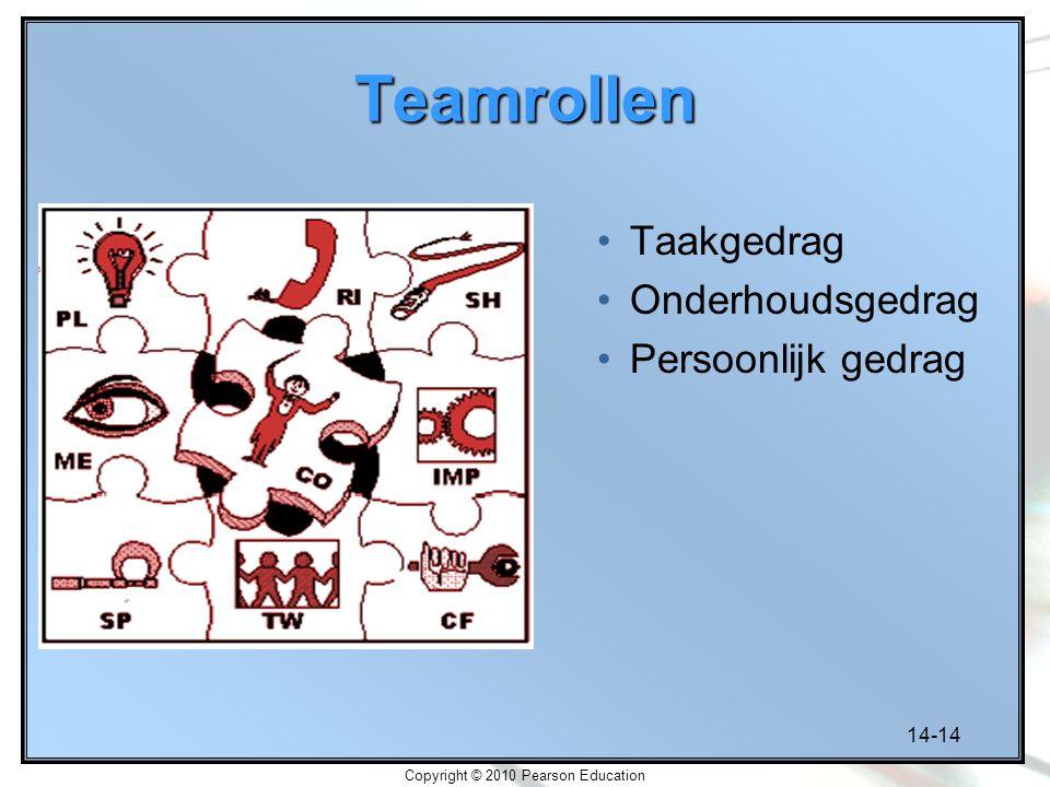 14-14 Copyright © 2010 Pearson Education Teamrollen Taakgedrag Onderhoudsgedrag Persoonlijk gedrag