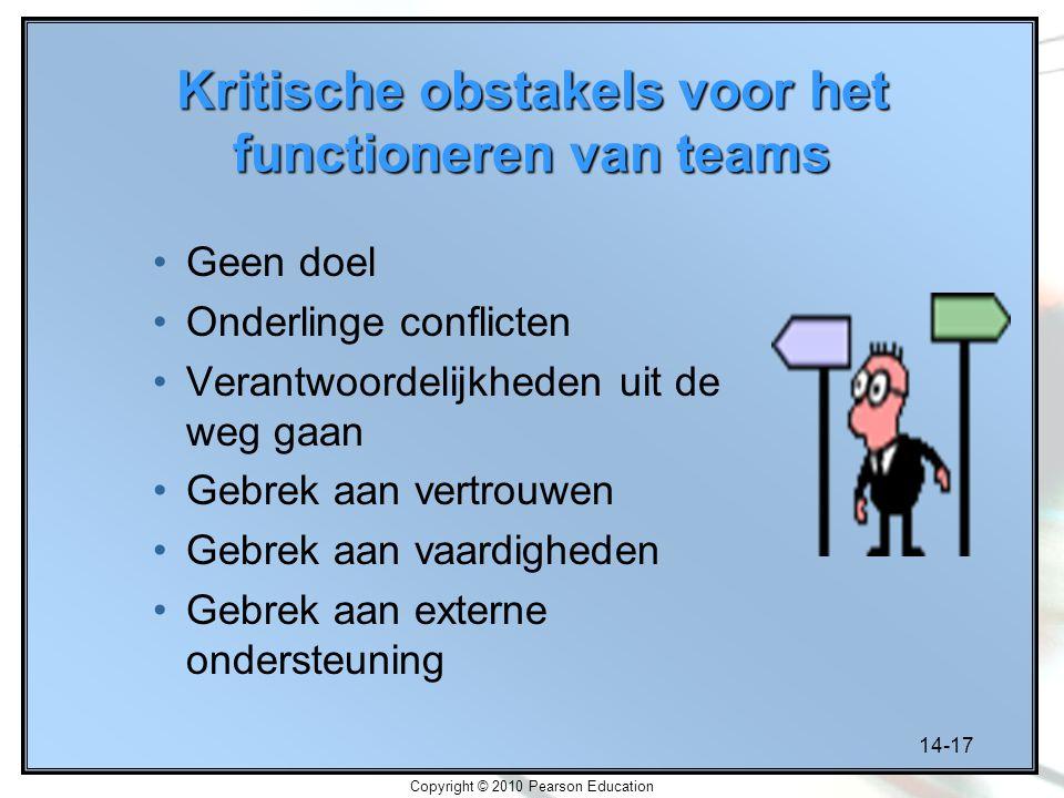 14-17 Copyright © 2010 Pearson Education Kritische obstakels voor het functioneren van teams Geen doel Onderlinge conflicten Verantwoordelijkheden uit