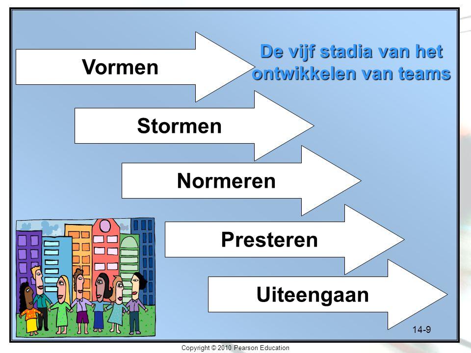 14-9 Copyright © 2010 Pearson Education De vijf stadia van het ontwikkelen van teams Vormen Stormen Normeren Presteren Uiteengaan