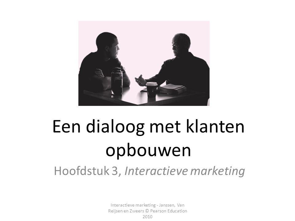 Interactieve marketing - Janssen, Van Reijsen en Zweers © Pearson Education 2010 Loyaliteitsprogramma Planmatige aanpak voor aanmoediging herhalingsaankopen Klantenbinding creëren