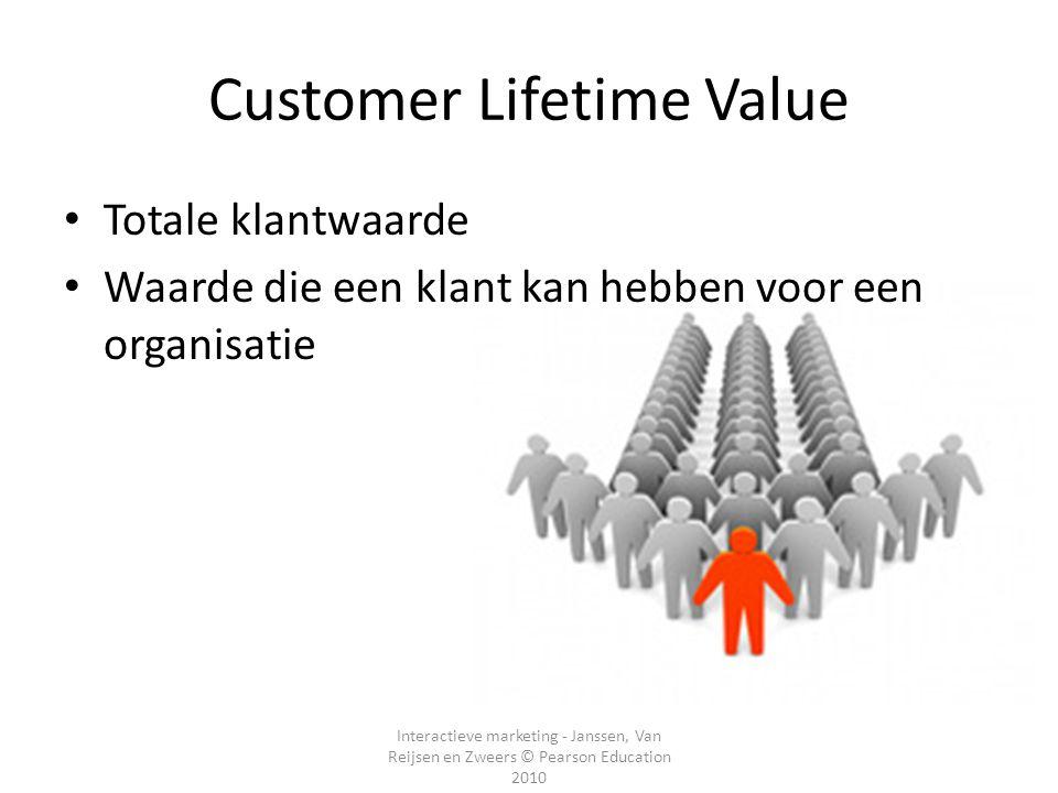 Interactieve marketing - Janssen, Van Reijsen en Zweers © Pearson Education 2010 Customer Lifetime Value Totale klantwaarde Waarde die een klant kan hebben voor een organisatie