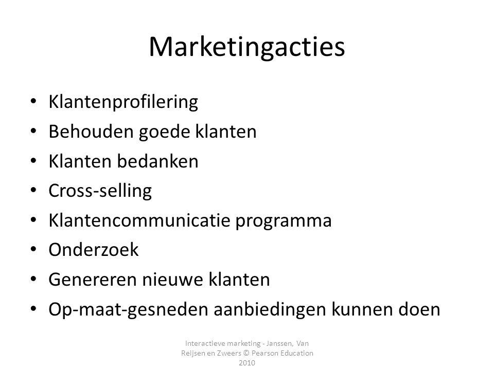 Interactieve marketing - Janssen, Van Reijsen en Zweers © Pearson Education 2010 Media en instrumenten DM Figuur 3.4