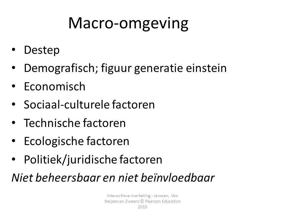 Interactieve marketing - Janssen, Van Reijsen en Zweers © Pearson Education 2010 Destep Demografisch; figuur generatie einstein Economisch Sociaal-cul