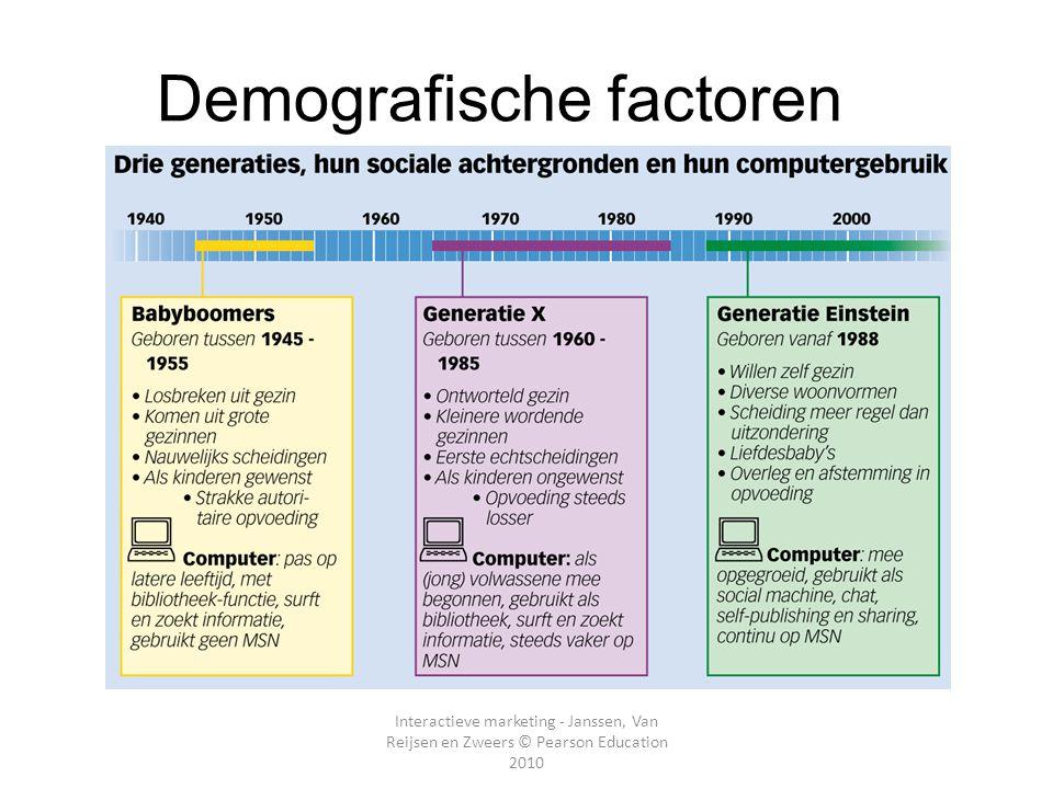 Interactieve marketing - Janssen, Van Reijsen en Zweers © Pearson Education 2010 Demografische factoren