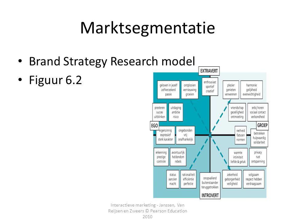 Interactieve marketing - Janssen, Van Reijsen en Zweers © Pearson Education 2010 Marktsegmentatie Brand Strategy Research model Figuur 6.2