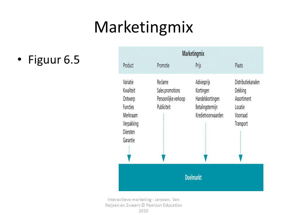 Interactieve marketing - Janssen, Van Reijsen en Zweers © Pearson Education 2010 Marketingmix Figuur 6.5