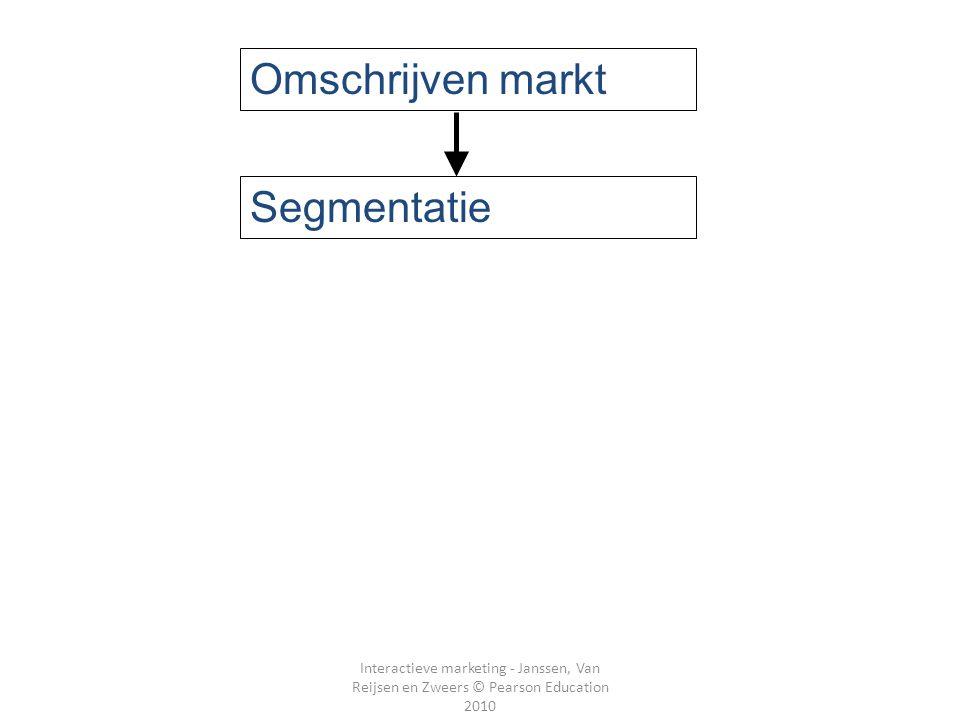 Interactieve marketing - Janssen, Van Reijsen en Zweers © Pearson Education 2010 Omschrijven markt Segmentatie