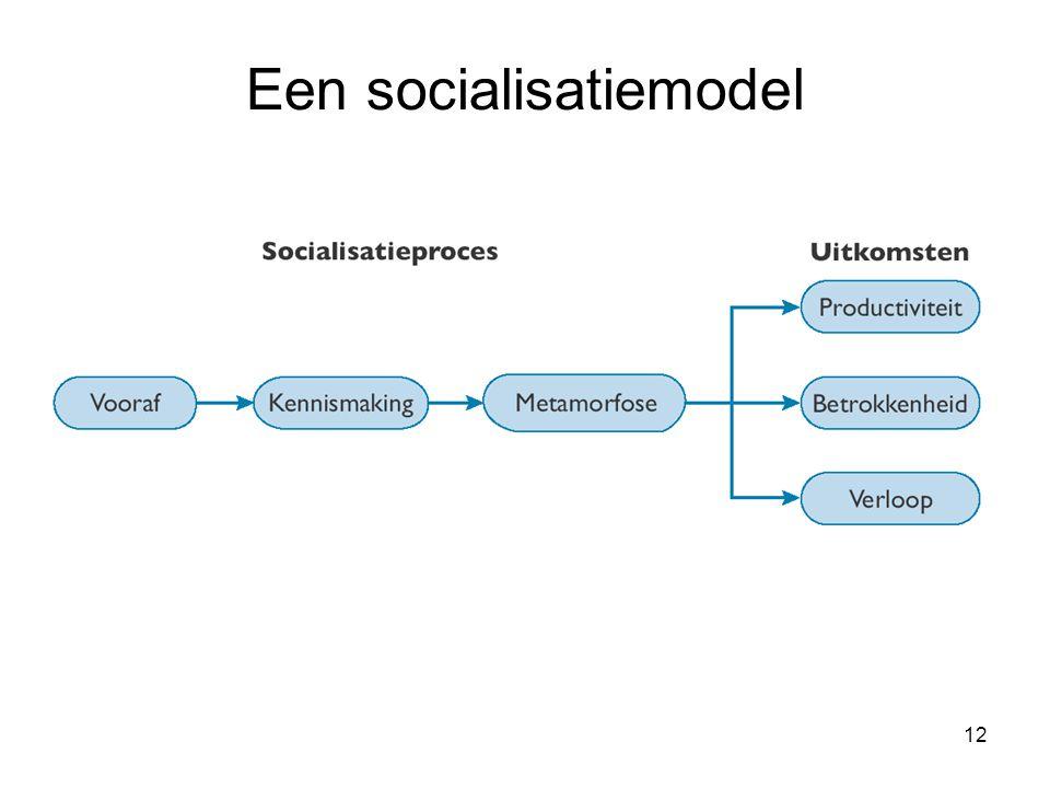 12 Een socialisatiemodel