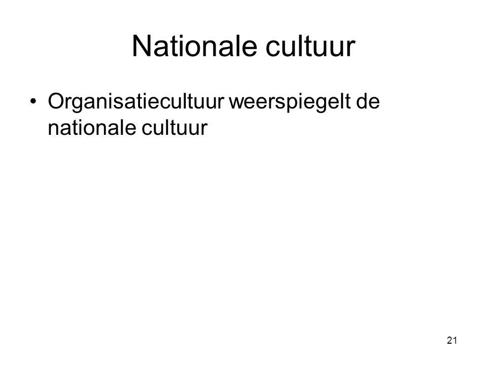 21 Nationale cultuur Organisatiecultuur weerspiegelt de nationale cultuur
