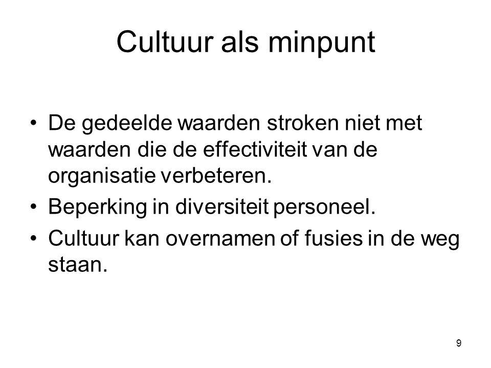9 Cultuur als minpunt De gedeelde waarden stroken niet met waarden die de effectiviteit van de organisatie verbeteren. Beperking in diversiteit person