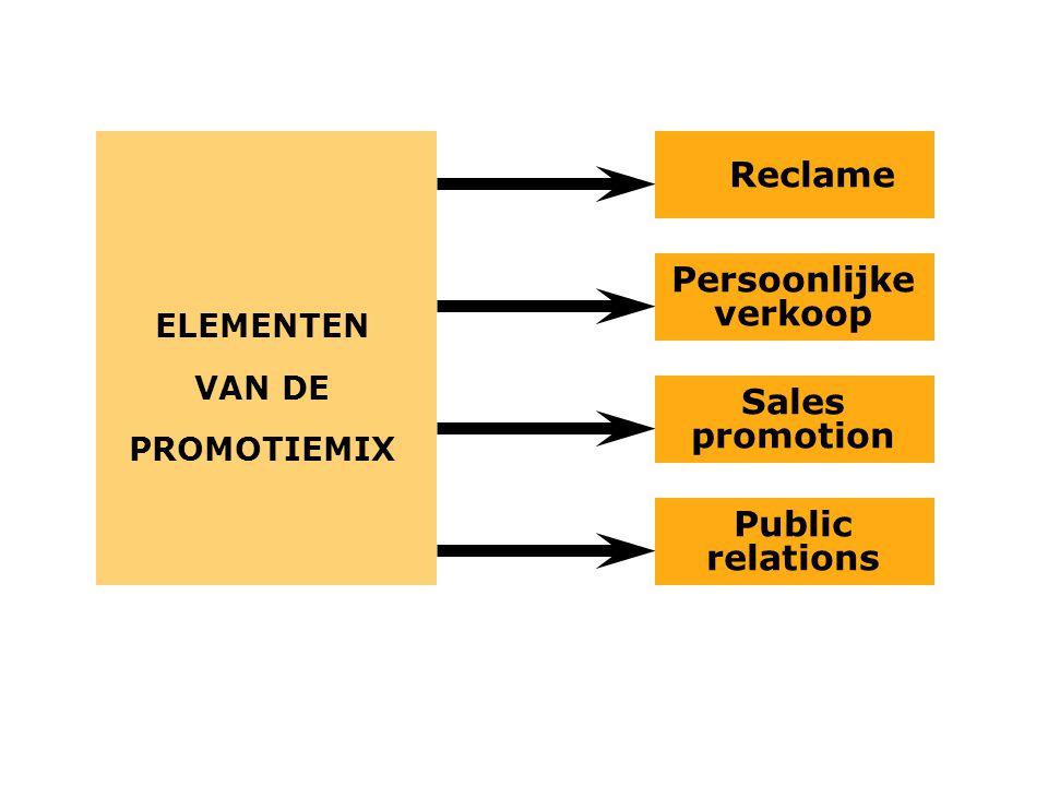 Reclame Public relations Persoonlijke verkoop Sales promotion ELEMENTEN VAN DE PROMOTIEMIX