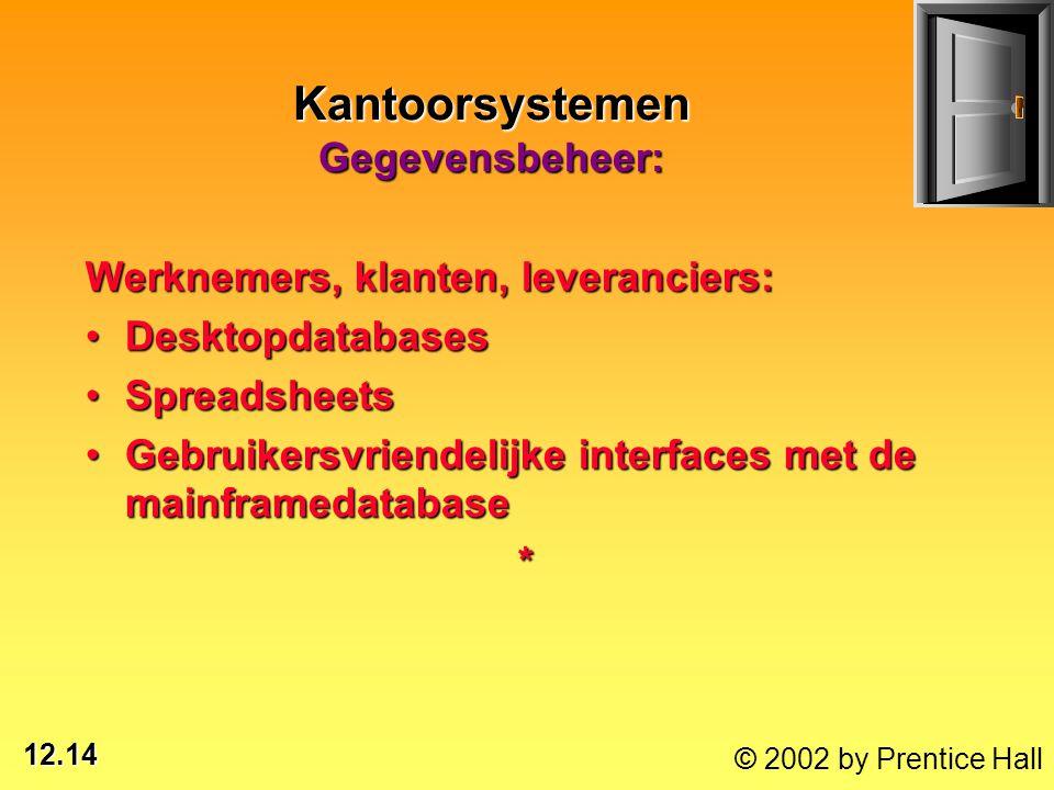 12.14 © 2002 by Prentice Hall Kantoorsystemen Gegevensbeheer: Werknemers, klanten, leveranciers: DesktopdatabasesDesktopdatabases SpreadsheetsSpreadsh