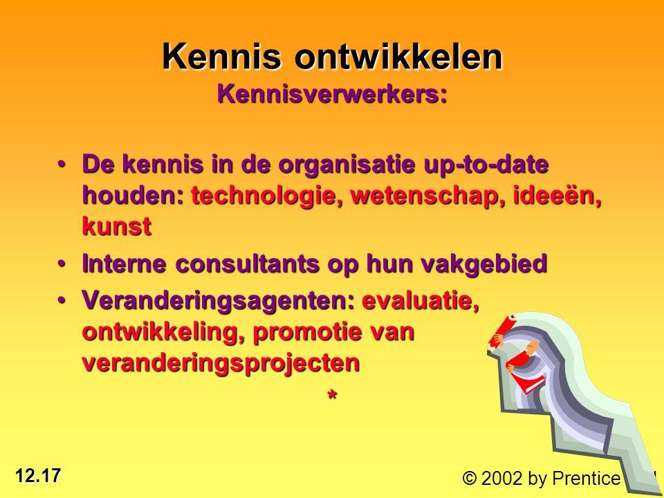 12.17 © 2002 by Prentice Hall Kennis ontwikkelen Kennisverwerkers: De kennis in de organisatie up-to-date houden: technologie, wetenschap, ideeën, kun