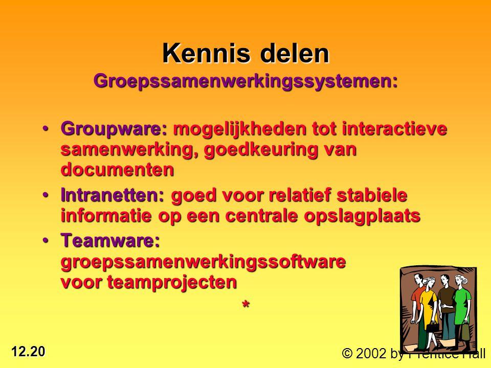 12.20 © 2002 by Prentice Hall Kennis delen Groepssamenwerkingssystemen: Groupware: mogelijkheden tot interactieve samenwerking, goedkeuring van docume