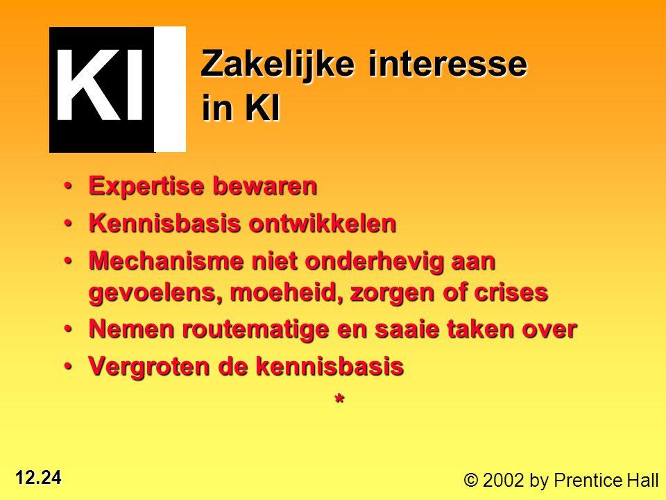 12.24 © 2002 by Prentice Hall KI Zakelijke interesse in KI Expertise bewarenExpertise bewaren Kennisbasis ontwikkelenKennisbasis ontwikkelen Mechanism
