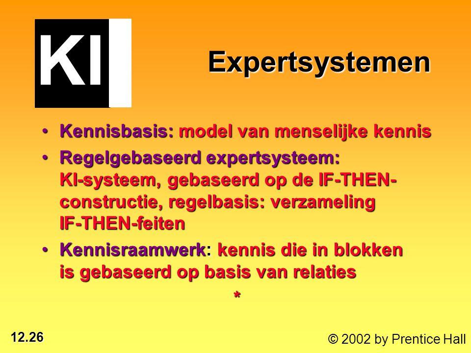 12.26 © 2002 by Prentice Hall Expertsystemen Expertsystemen Kennisbasis: model van menselijke kennisKennisbasis: model van menselijke kennis Regelgeba